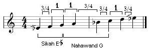 """Notenbeispiel 2: Maqam """"Sikah"""" auf Tonika G"""